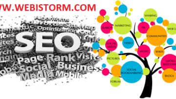 Best-Seo-Company-In-ludhiana